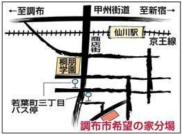 調布市希望の家分家地図